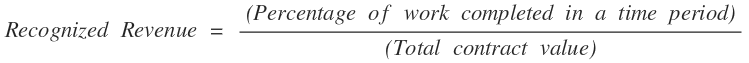 recognized revenue equation.png