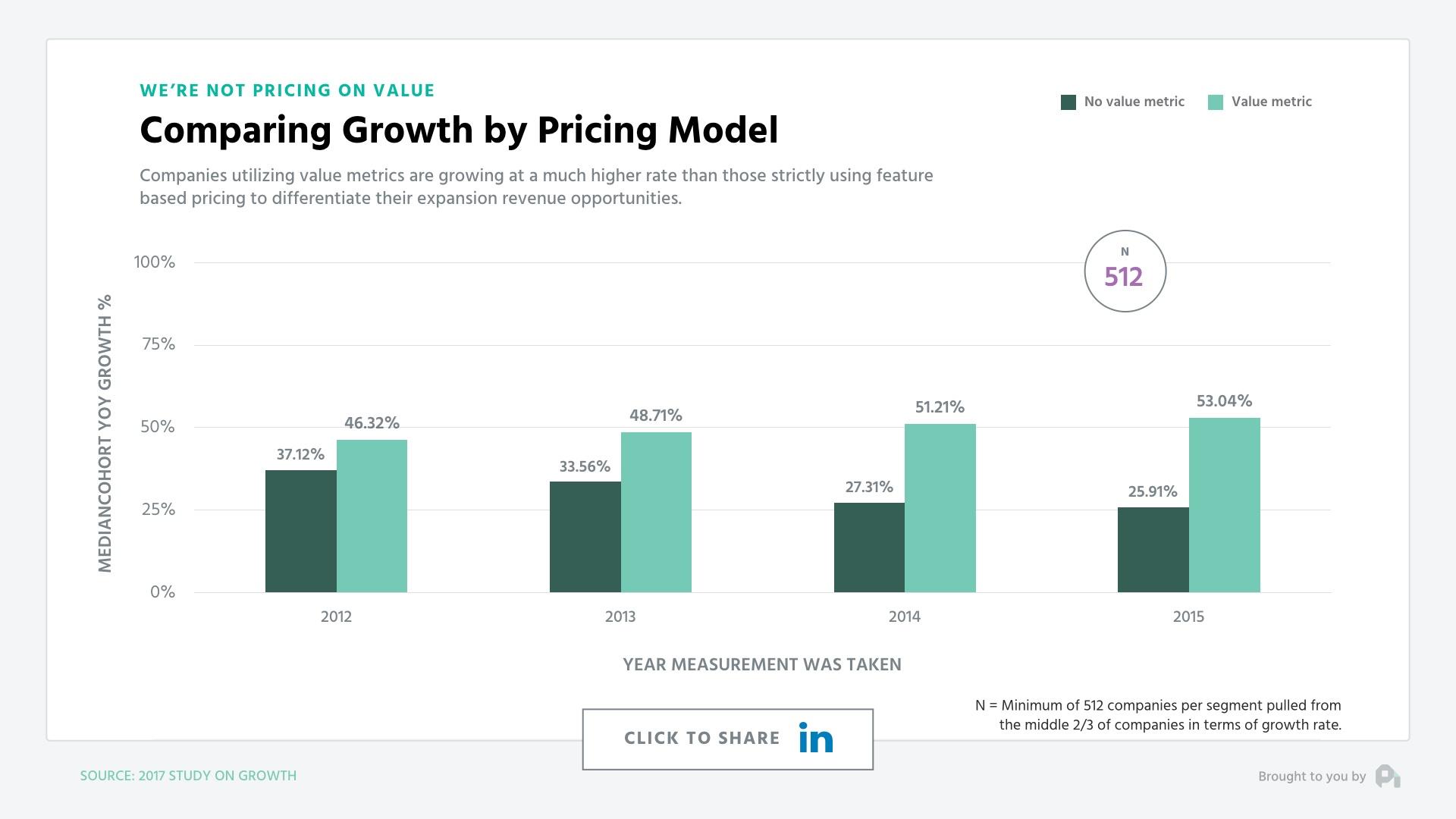 valuemetricpricinggrowth.jpeg